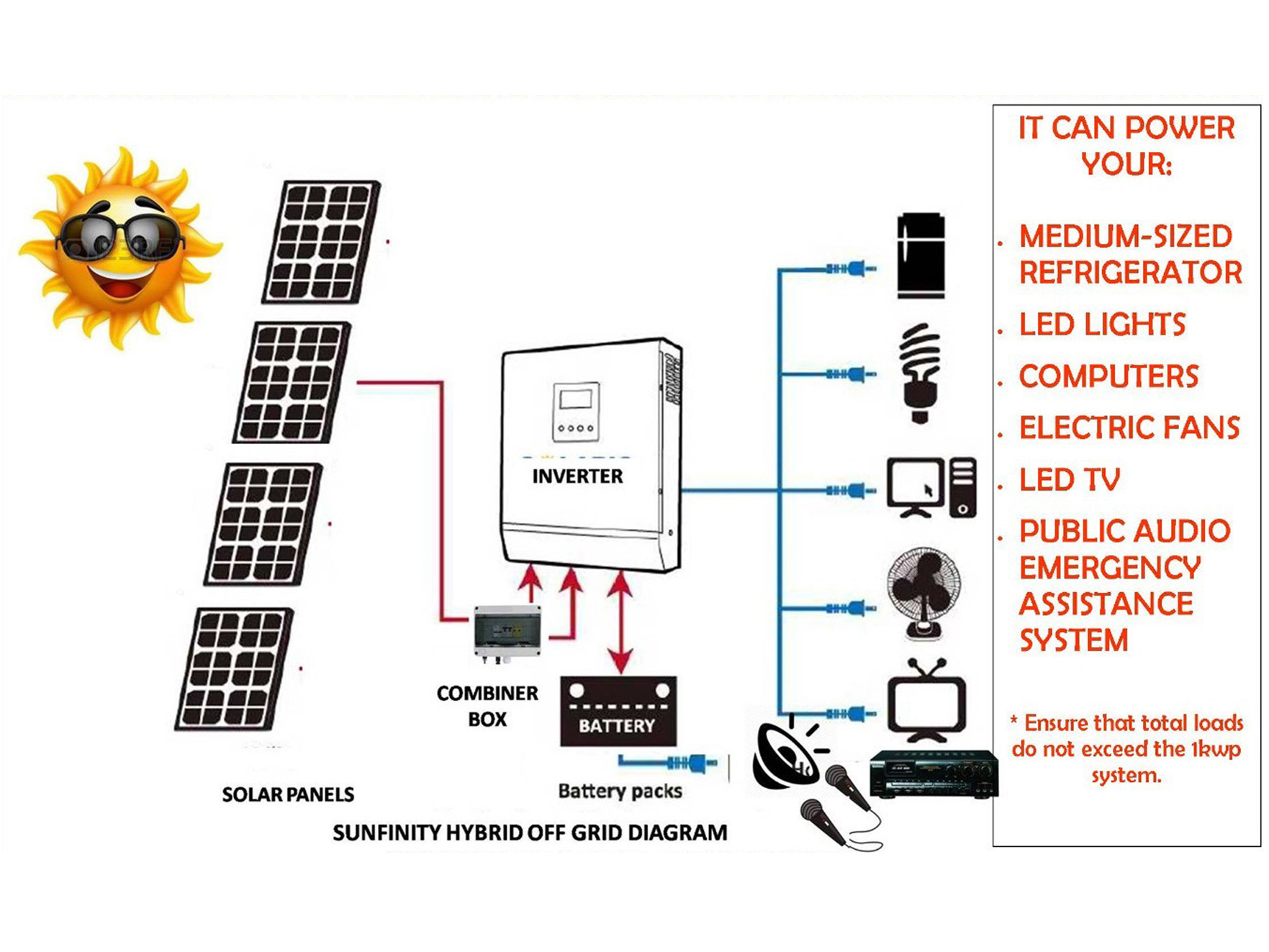 off-grid-solar-panel-system